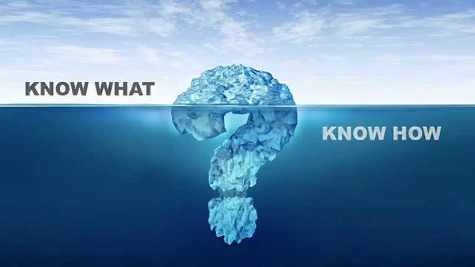 تاثیر مدیریت استراتژیک بر مدیریت دانش