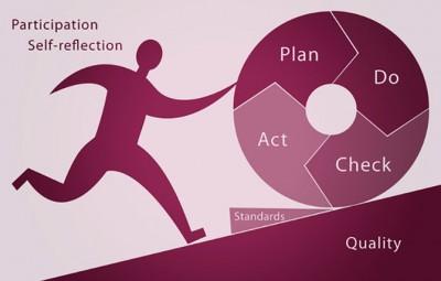 iq-hiv-participation-self-reflection-3dasd