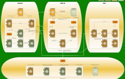 SoftwareArchitecturePictureforWebsite