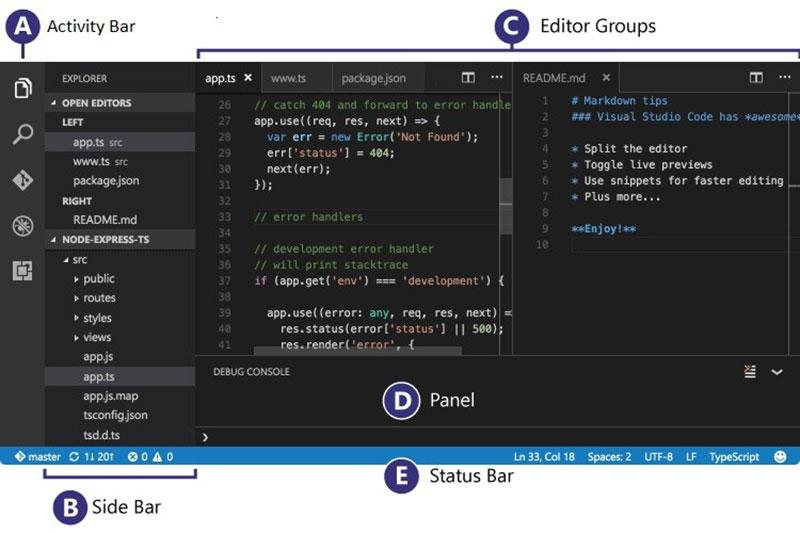 قابلیتهای جدید کد ویژوال استودیو